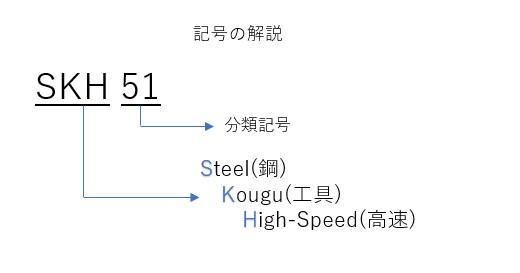 SKH51