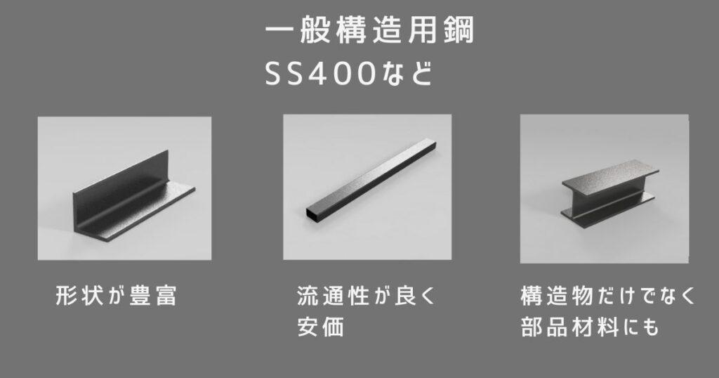 一般構造用鋼